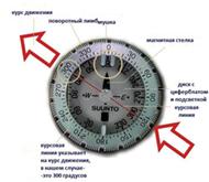 24.04  Курс SDI Underwater navigation STD Extended